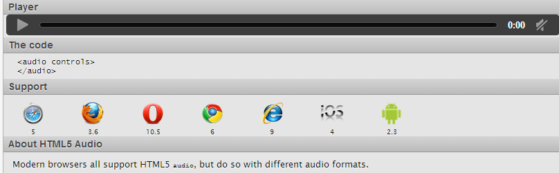HTML5 audio maker info