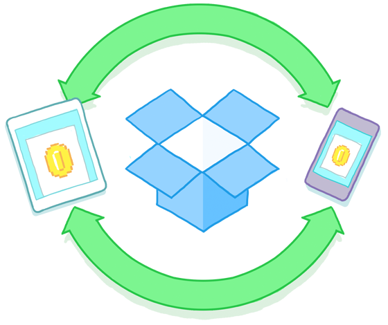 Dropbox collaboration